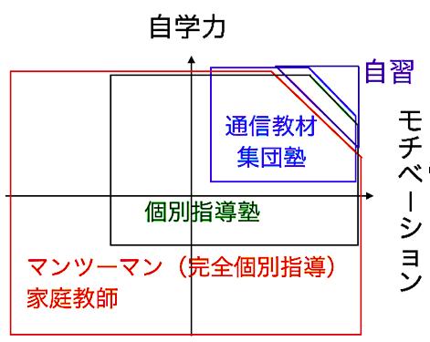 スクリーンショット 2015-05-07 14.49.01