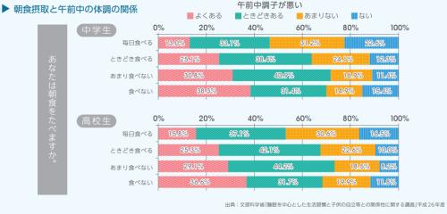 %e6%9c%9d%e3%81%94%e3%81%af%e3%82%93