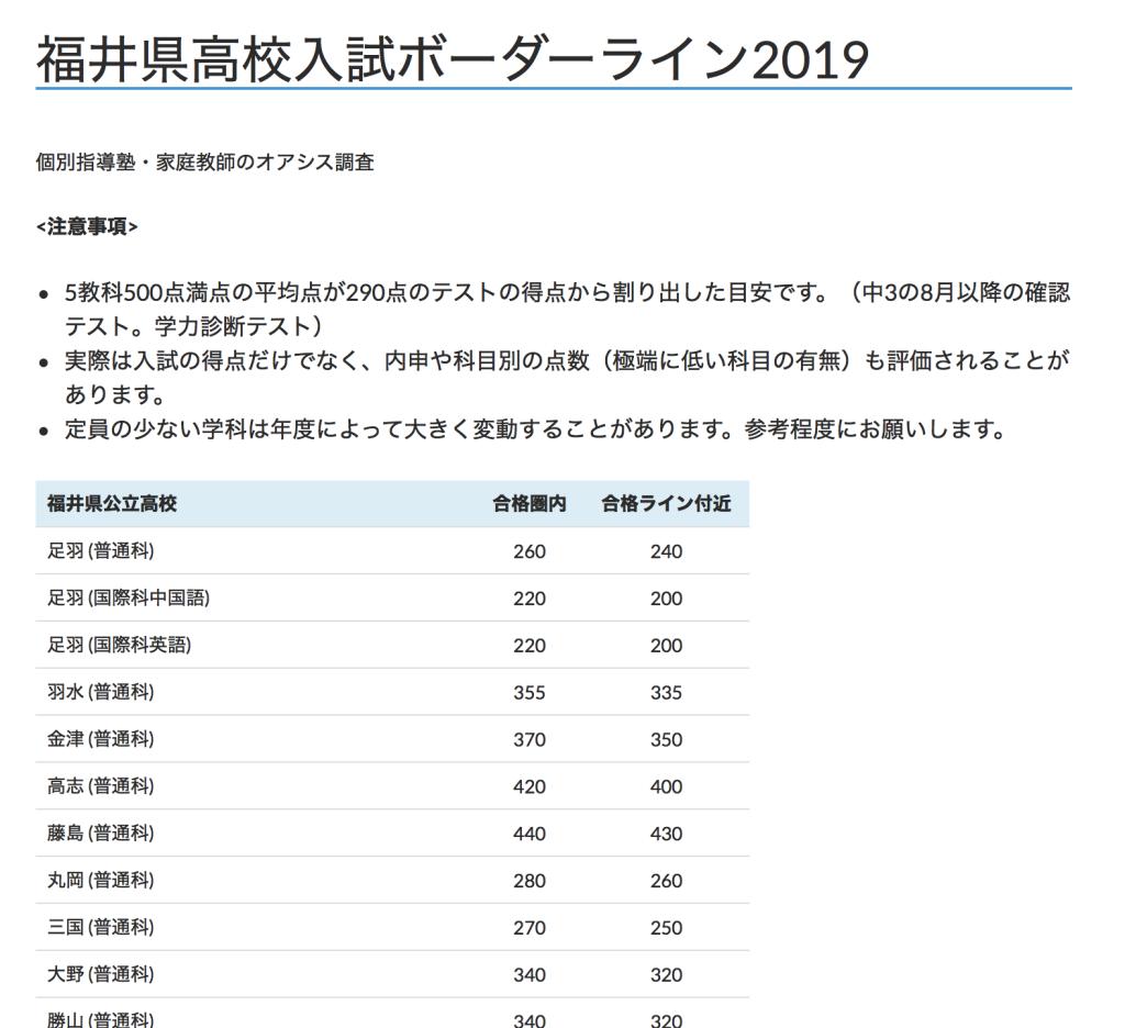 スクリーンショット 2019-04-23 17.52.47